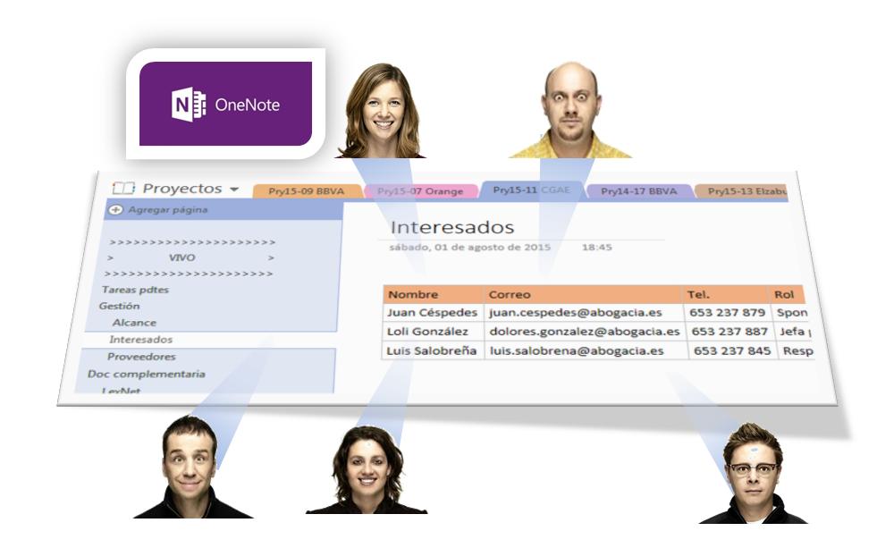 Colaboración y gestión de proyectos con OneNote