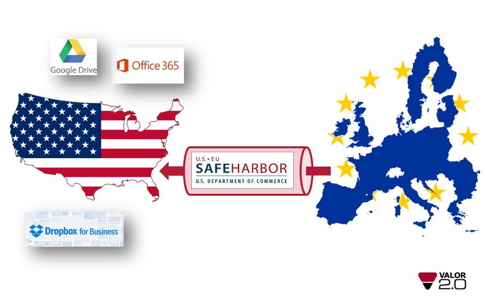 Nube, EEUU, LOPD, Safe Harbor y Trabajadores del conocimiento