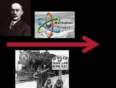 Gestión Realista de Proyectos. Historia