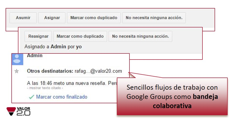 Google Groups bandeja colaborativa