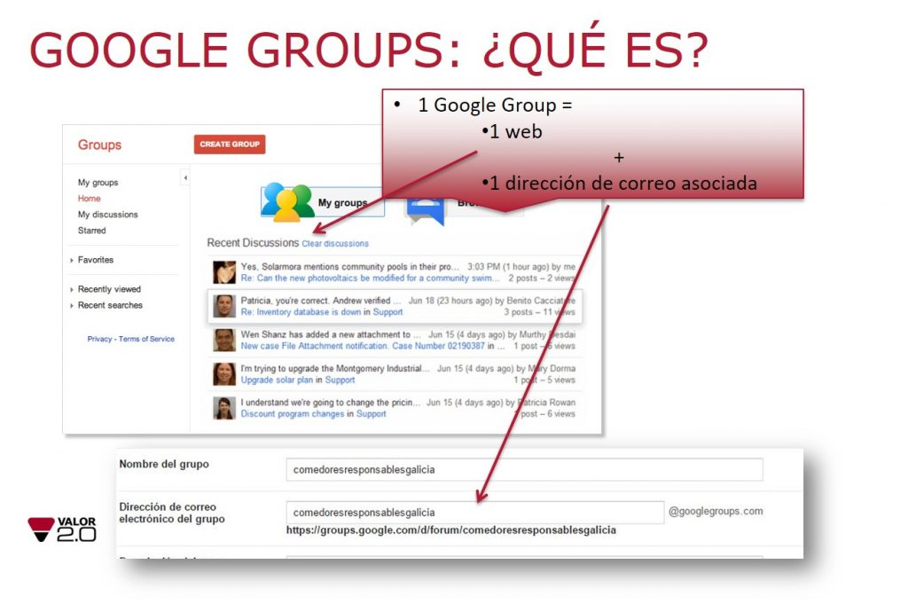 Google Groups web lista correo
